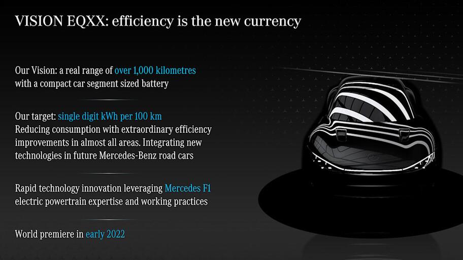 Mercedes-Benz Vision EQXX, tecnología, diseño y sustentabilidad. Así ve la marca el futuro